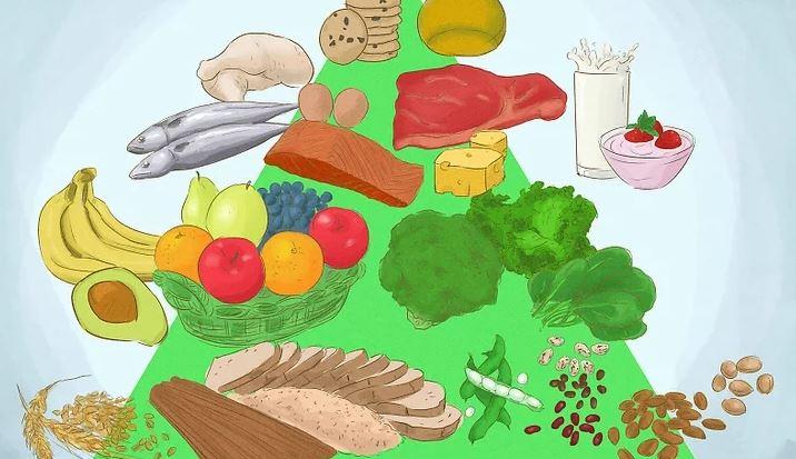 راه های تقویت حافظه از طریق تغذیه
