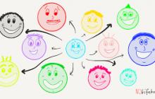 مواد ضروری برای داشتن خوشبختی
