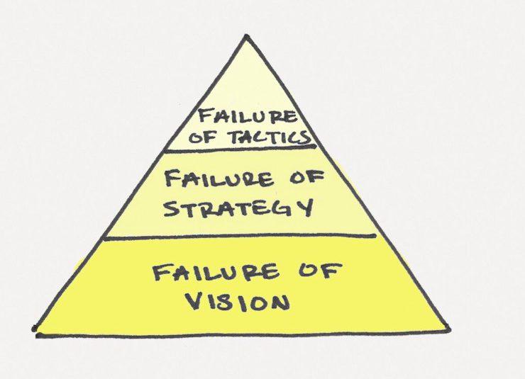 3 علت مهم شکست در زندگی